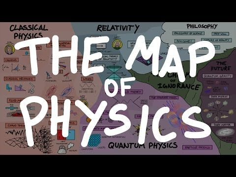 The Map of Physics: Animation Shows How All the Different Fields in Physics Fit Together | Open Culture