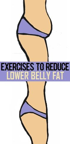 8 Simple Exercises to Reduce Lower Belly Fat..