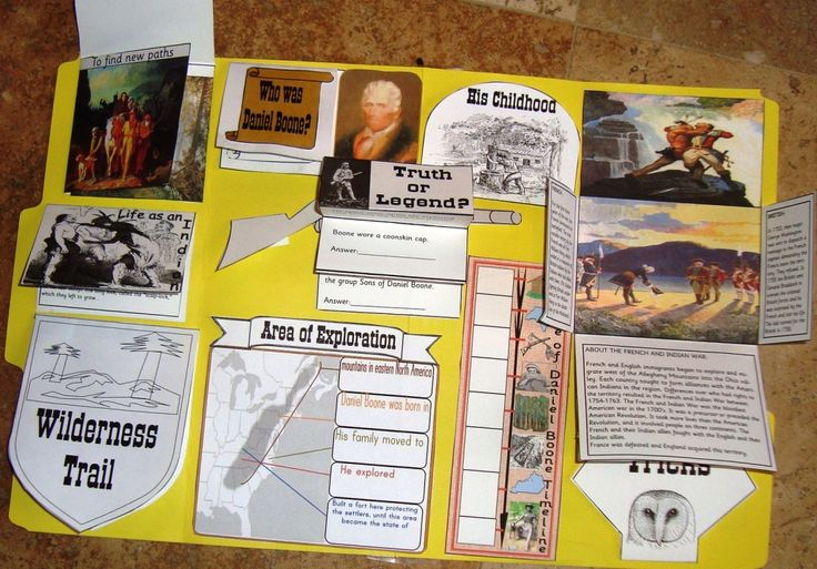 Social studies lap book ideas, downloads and tons of information! Fantastic site!