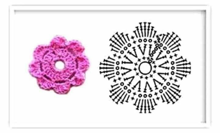 Mejores 33 imágenes de tejidos en Pinterest | Tejidos, Artesanías y ...