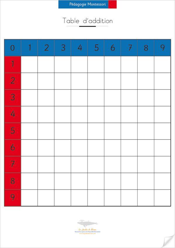 R aliser les tables d addition de montessori mod le en - Table d addition a completer ...
