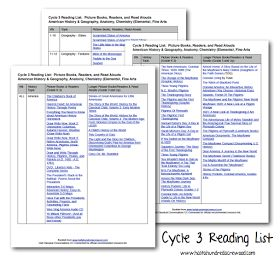 Half-a-Hundred Acre Wood: Unofficial CC Cycle 3 Booklist