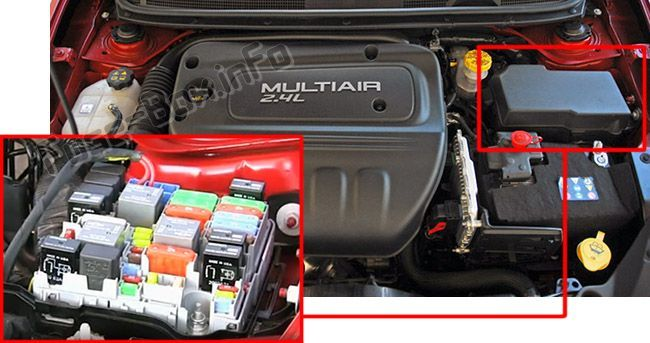 dodge dart (pf; 2013 2016) \u003c fuse box location dodge dart 2013 dodge journey fuse box diagram 10 e350 4matic fuse box diagram