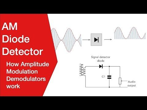 (23) Diode Envelope Detector | Amplitude Modulation AM Demodulation - YouTube