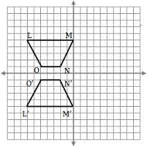 math worksheet : 1000 images about math  rotations reflections translations 1d  : Rotation Maths Worksheet