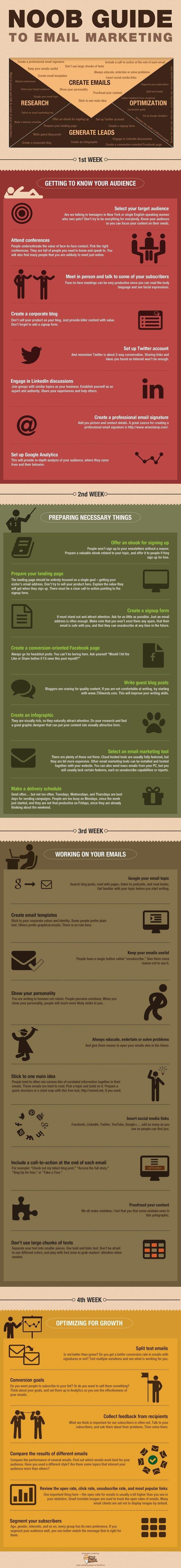 #Infographic: The Noob Guide to Email #Marketing http://fleetheratrace.blogspot.co.uk/2014/09/10-email-marketing-tactics-youve-never.html #emailmarketing #increasesales #emailmarketingtips