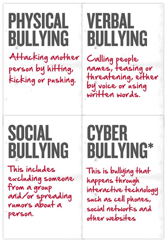 an understanding of the different types of bullying Types of bullying there are three types of bullying: physical  talk with them often about what they have experienced and thinking about different ways they could respond practice with them on how to act and respond to bullying, including by using role plays  understanding bullying [pdf – 356kb.