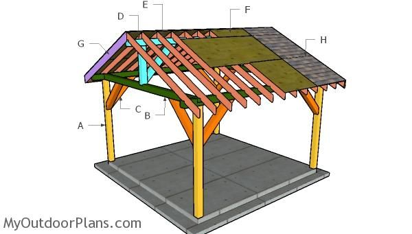 14x14 Pavilion Roof Plans Myoutdoorplans Free Woodworking Plans And Projects Diy Shed Wooden Playhouse Pergol Pavilion Plans Outdoor Pavilion Diy Gazebo