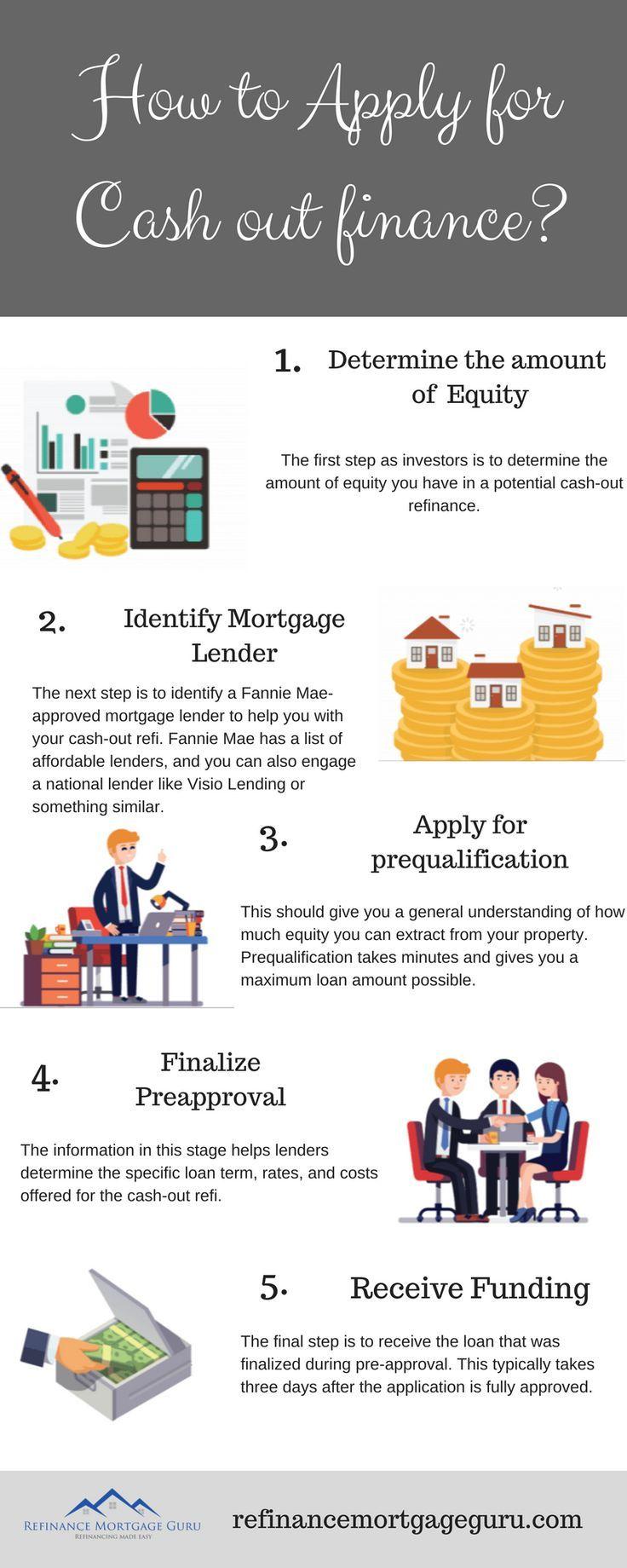 Advantages Of Cash Out Refinance Refinance Mortgage Guru