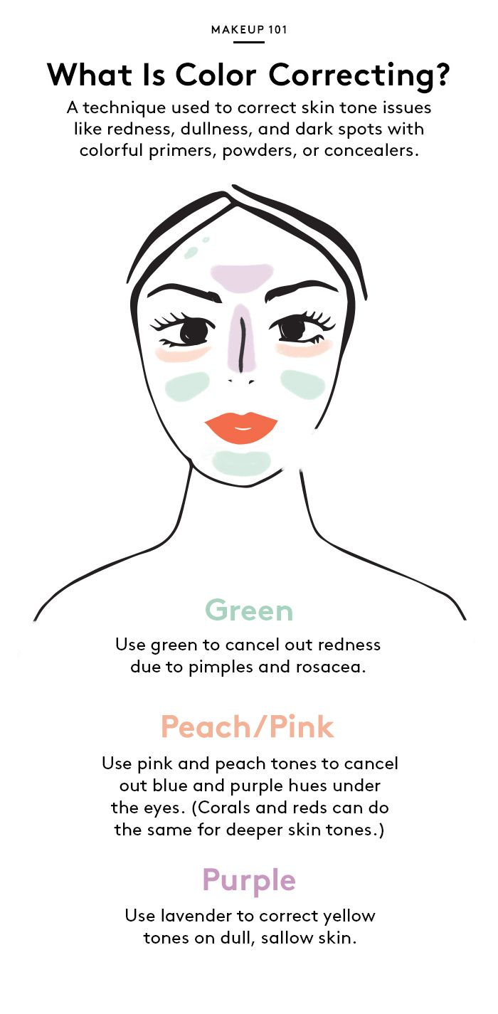 Learn how to incorporate the color correcting trend into your makeup routine.