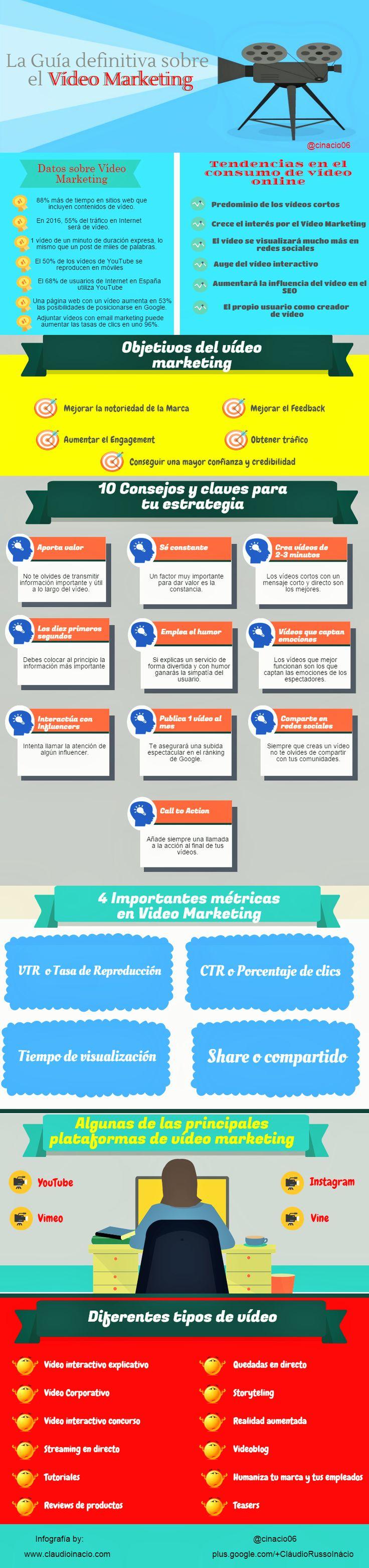Guía definitiva de Vídeo Marketing #infografia #infographic #marketing Ideas Negocios Online para www.masymejor.com