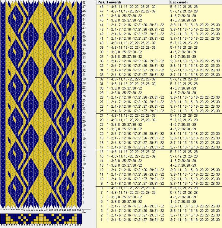 32 tarjetas, 2 colores, repite cada 8 movimientos // sed_167༺❁