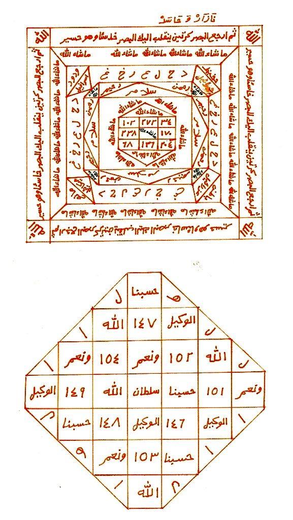 Allah c.c. ye tam bir teslim içinde ve abdestli yazılır.