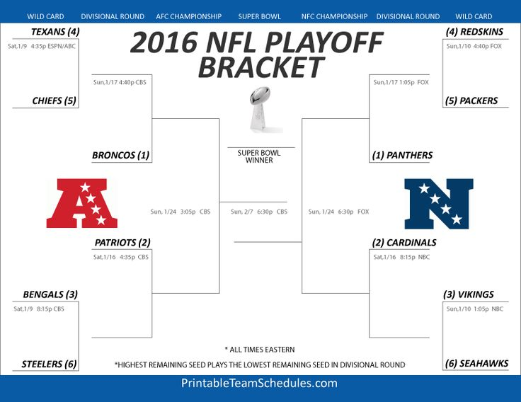 2017 Nfl Football Playoff Bracket Images