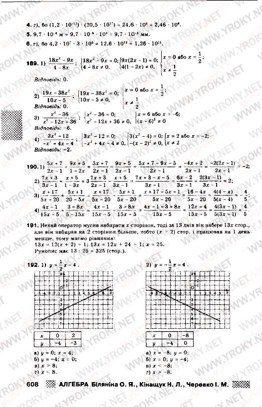 Математика контрольные работы 6 класс жохов крайнева скачать бесплатно