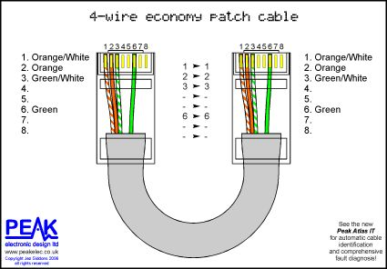 10base T Wiring Diagram 10base Automotive Wiring Diagrams – 10base T Wiring Diagram