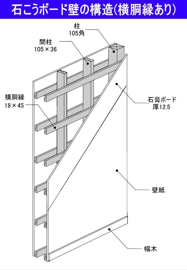 Diy 石膏ボードをアンカーで止めて棚を設置したい 石膏ボード壁の種類と設置法とは マンションジャーナル 石膏ボード ガレージの壁 壁