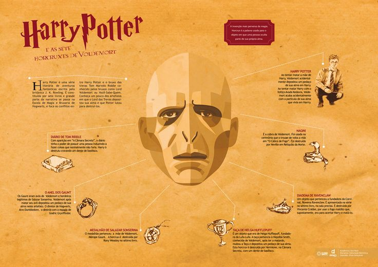 Infográfico - Harry Potter e as sete horcruxes de Voldemort - Ana Heck - SATC