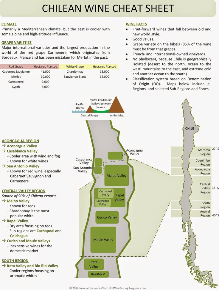 Chile wine regions cheat sheet: Map by Clear Lake Wine Tasting #wine101 #map #Chile