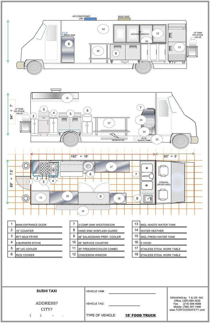 Plano interior para el camion d3 comida