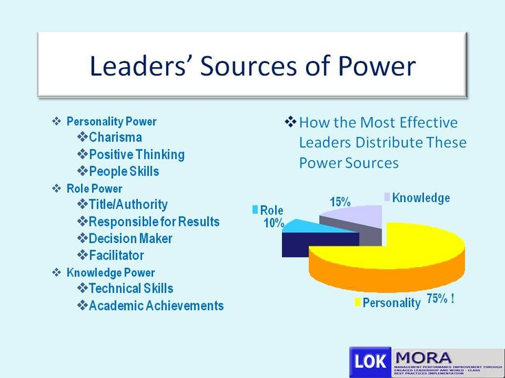 five sources of leader power Have more power or different sources of power than ineffective  five different types of leader power,  proposalmanagement leadership as a function of power.