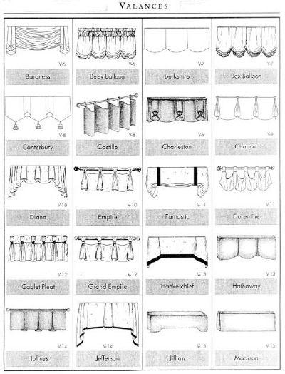 Valances, window treatments, curtains and drapes...
