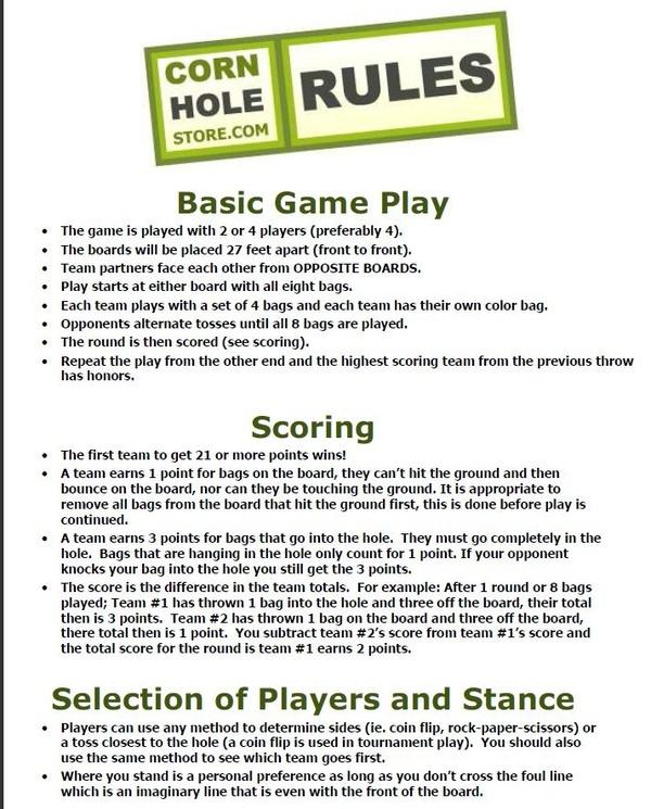 corn hole rules...