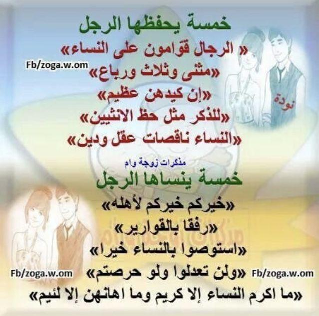 Pin By Samar Anan On خواطر Arabic Calligraphy My Fb Calligraphy