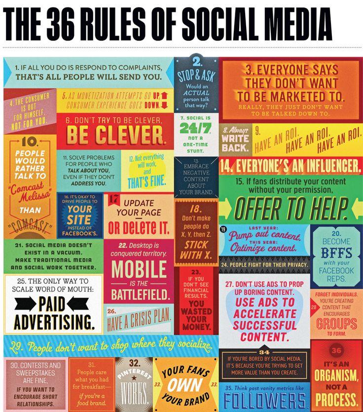 36 Rules of Social MediaMedia Rules, Digital Marketing, Social Media Marketing, Media Infographic, 36 Rules, Socialmedia, The Rules, Business, Medium