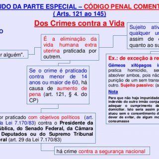 """ESTUDO DA PARTE ESPECIAL – CÓDIGO PENAL COMENTADO ( Arts. 121 ao 145) Dos Crimes contra a Vida HOMICÍDIO Art. 12 """"Matar alguém"""". É a eliminação. http://slidehot.com/resources/codigo-penal-comentado-slides-parte-especial.9086/"""