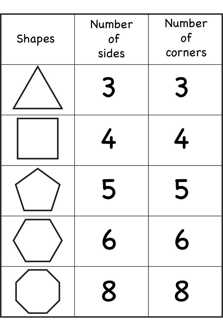 Shapes Worksheets For Kindergarten Students