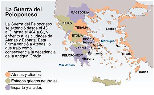 Imagen de los dos bandos de la Guerra del Peloponeso