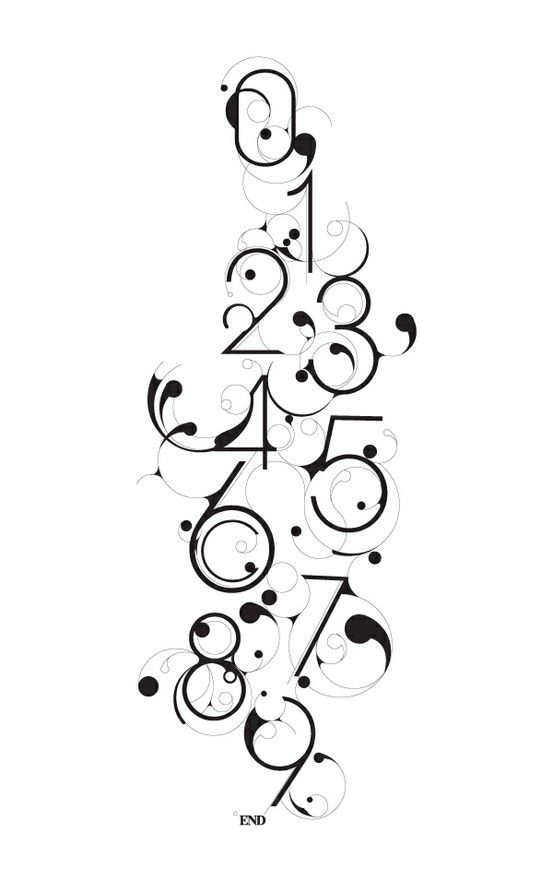 typography love numbers