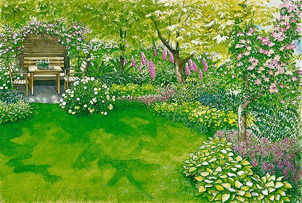 die besten 25 halbschatten pflanzen ideen auf pinterest schattengarten stauden halbschatten. Black Bedroom Furniture Sets. Home Design Ideas
