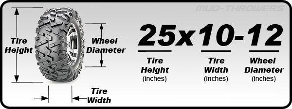 ATV Tire and Wheel Application Chart : ATV Tires Free Shipping ...
