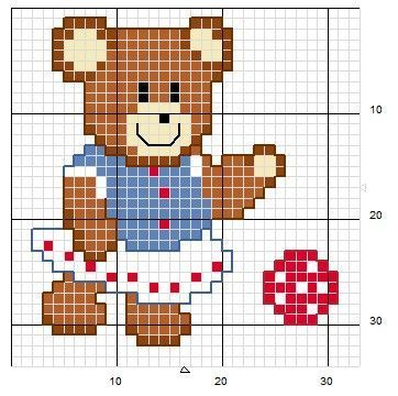 Piccola raccolta di schemi a punto croce per bambini a tema orsetti per biancheria, bavette, grembiulini, vestitini, lenzuolini, ecc