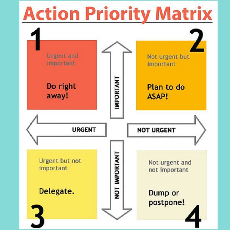 14 best Time Management images on Pinterest Time management - project prioritization template