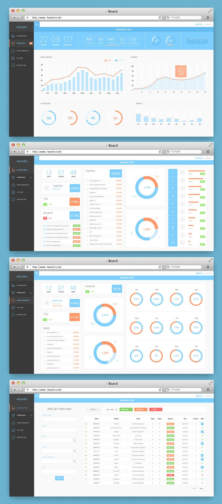 beautiful dashboard design found on Dribbble.