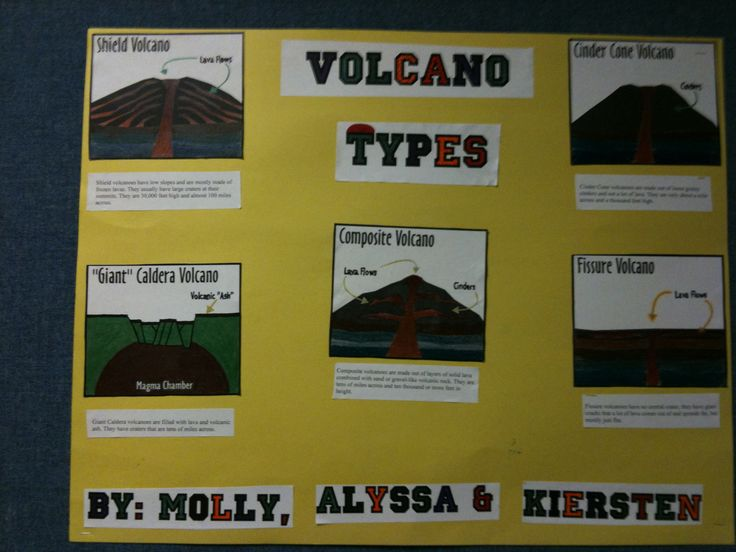 15 best images about Geography on Pinterest   Earth day, Volcano ...