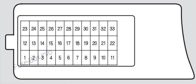 Acura TSX (CL9; 2007, 2008) Fuse box diagram | Acura TSX ... on