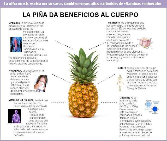 ¡Cómo Piña beneficia al cuerpo!