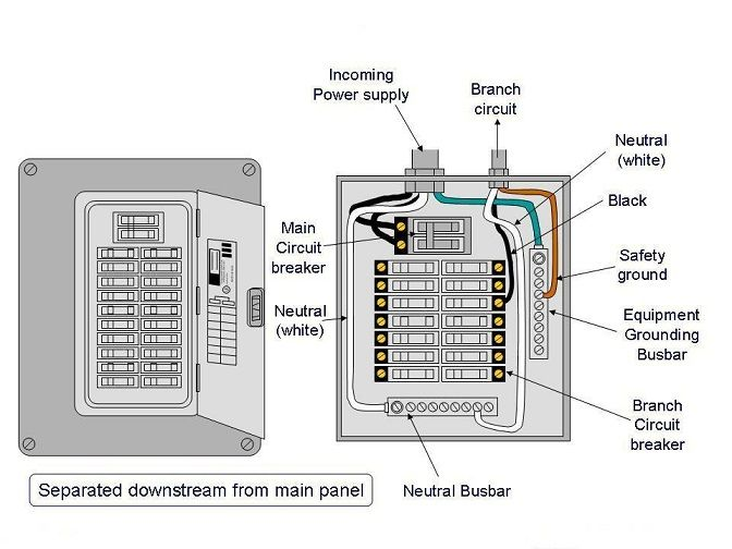 electrical inspection inside & out | mckissock online ... electrical panel wiring diagram software