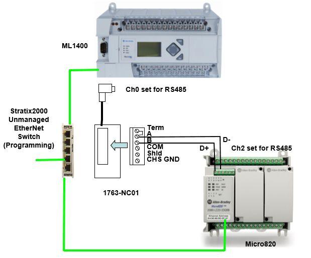 Micro820 Plc Wiring Diagram