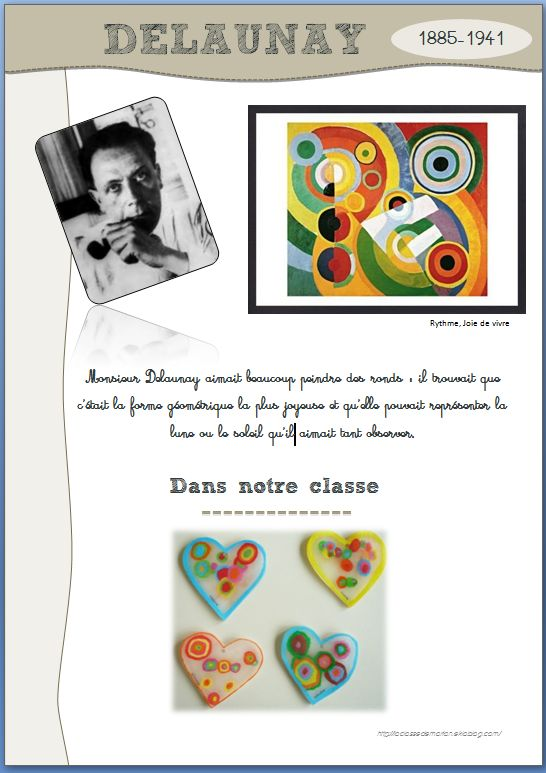 répertoire cartes d'identité d'artiste - La classe de Marion SUPER !!