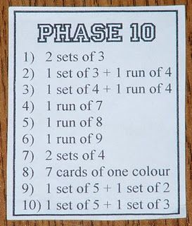 Phase 10 can be played with a deck of cards. Look up rules on line. Depends on how many decks you'll need. Love this game.