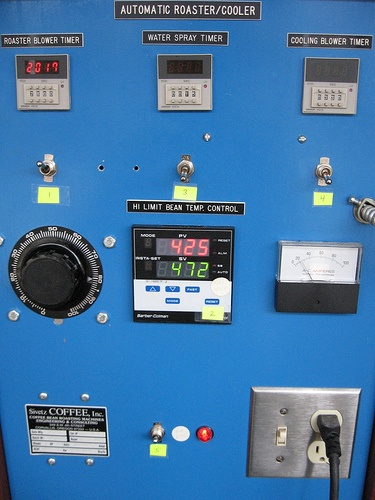 Control Panel by red_yay, via Flickr