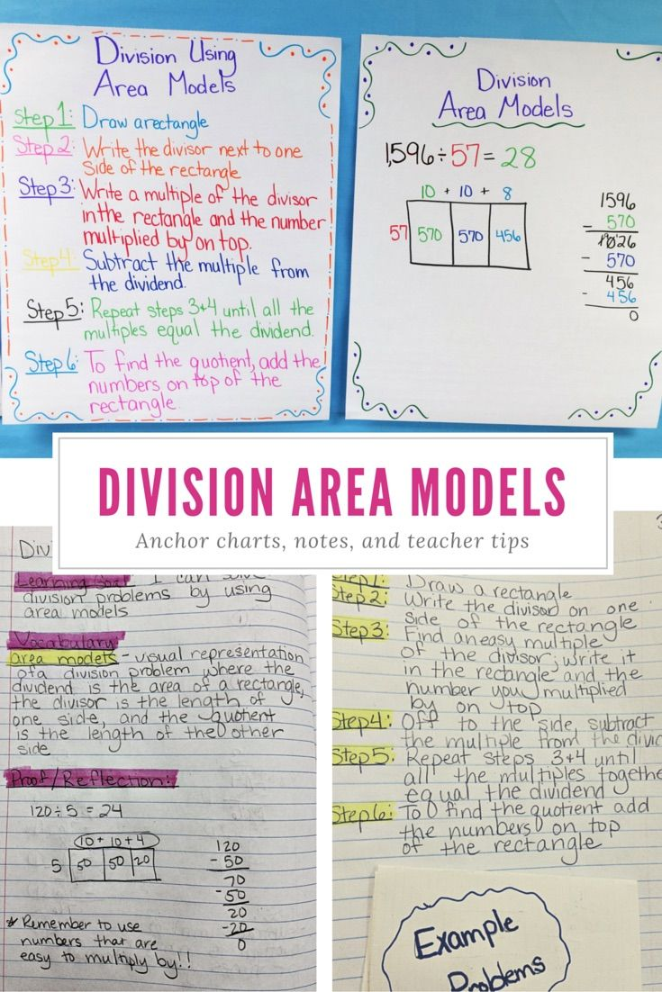 Great info for teaching division using area models!