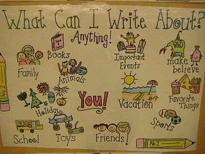 Kindergarten Smiles: Anchor Charts Writing