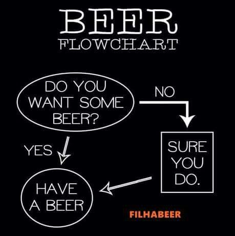 Think I'll have one...  #craftbeer #beer