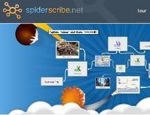Το Spiderscribe είναι ένα έναν online εργαλείο δημιουργίας νοητικών χαρτών. Το εντυπωσιακό στοιχείο είναι ότι μπορείτε να εμπλουτίσετε τον χάρτη με εικόνες, χάρτες, ημερολόγια και αρχεία word. Δείτε πώς μπορεί να χρησιμοποιηθεί στην εκπαιδευτική διαδικασία στο http://neestexnologies.weebly.com/